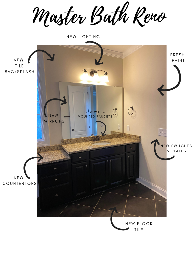 Master Bathroom Renovation Plans